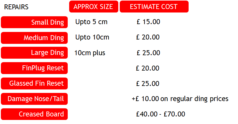 surfboard repair price list
